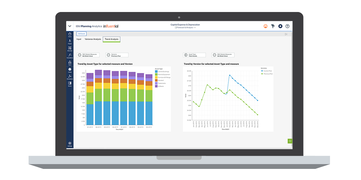 IBM® Planning Analytics Express - Dashboard on Laptop - Influential Software